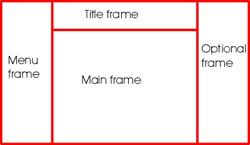 фреймовая структура