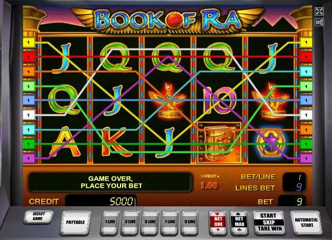 Книга Ра: лучший игровой автомат для поклонников Древнего Египта